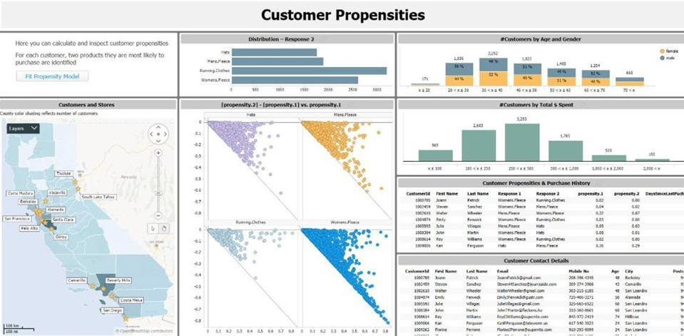 Customer Properties - TIBCO