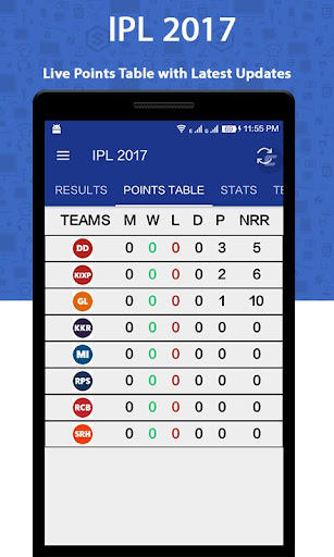 IPL 2017 Schedule for PC