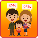 Family & Couples Look Alike icon