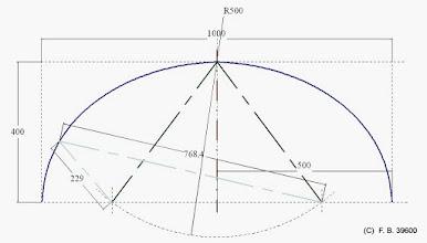 Photo: ellipse par la  méthode de la corde