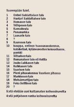 Photo: Saarenpää-talot-luettelo