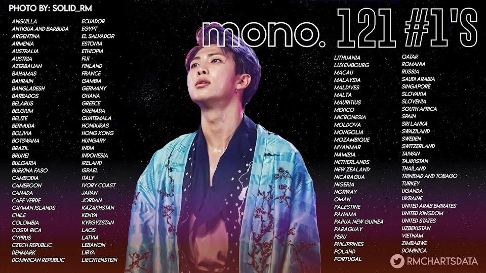 mono 121