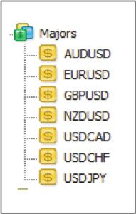 мажорные валютные пары