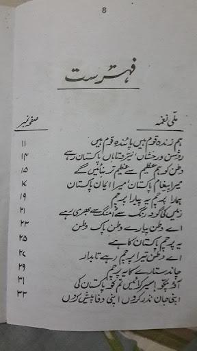 Pakistani Milli Naghmay