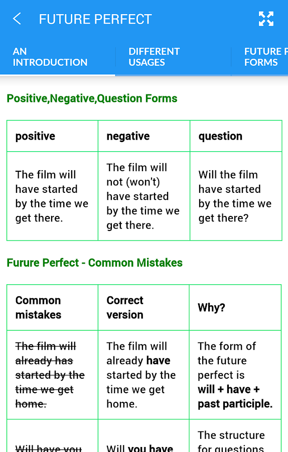tenses of english