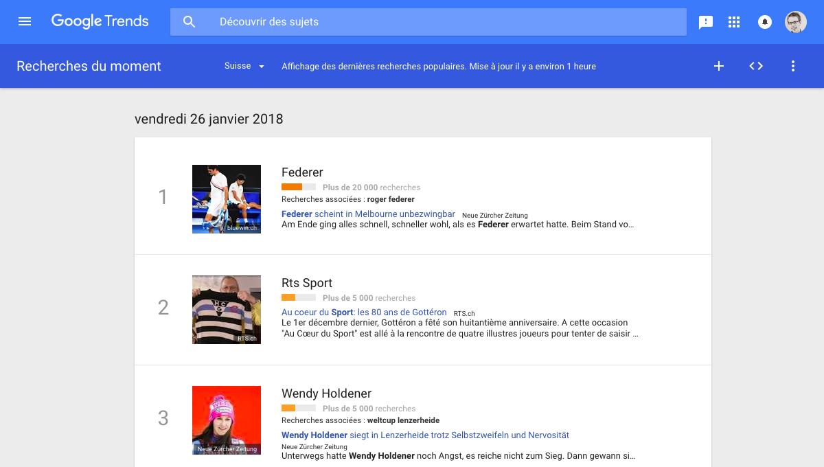 Recherches du moment sous Google Trends