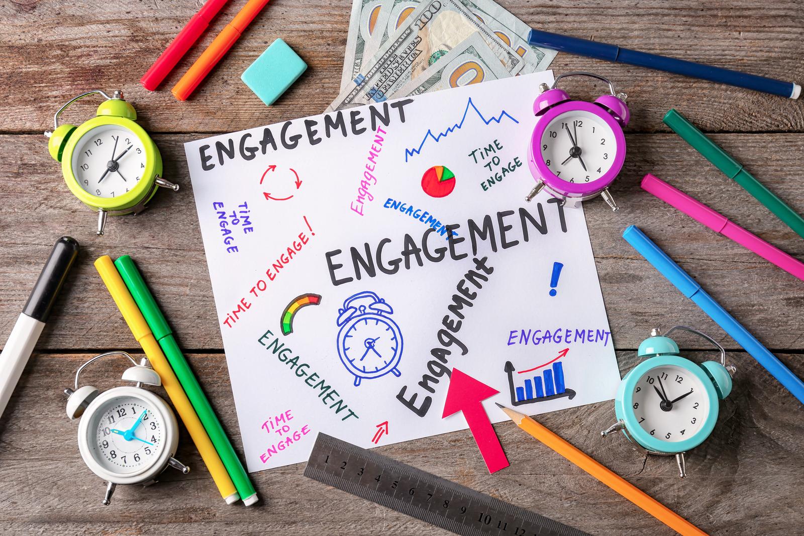 digital marketing plan  digital marketing social media engagement
