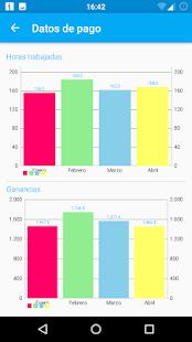 Workshift scheduler - náhled