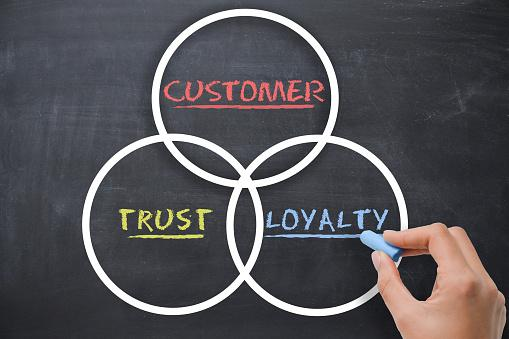 https://media.istockphoto.com/photos/customer-loyalty-concept-with-woman-hand-drawing-on-chalkboard-picture-id663921738?b=1&k=6&m=663921738&s=170667a&w=0&h=pP7R6_-1BZTGQjRNevzjLreeVt5jvi3hHkgixmoZlHE=