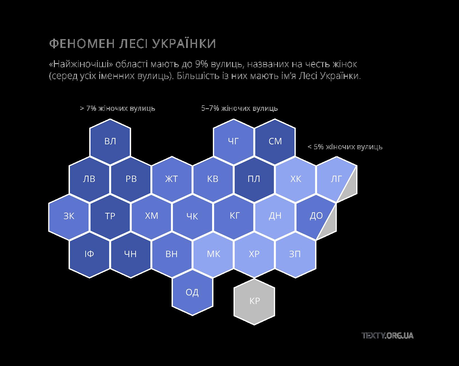 Жіночі вулиці на карті України