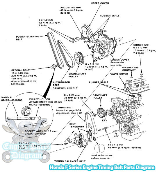 2004 honda accord engine parts diagram diagram 1991 honda accord timing belt parts diagram f18a engine