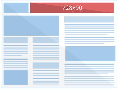лучшие практики для графических объявлений 728x90
