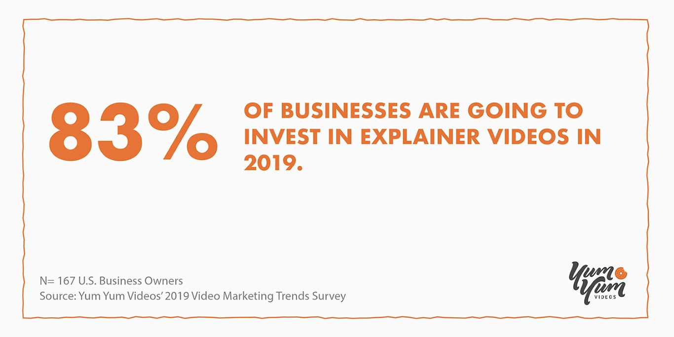 Explainer Videos' Popularity Continues to Grow in 2019