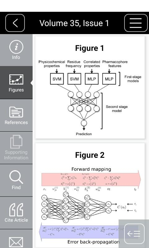 Molecular Informatics- screenshot