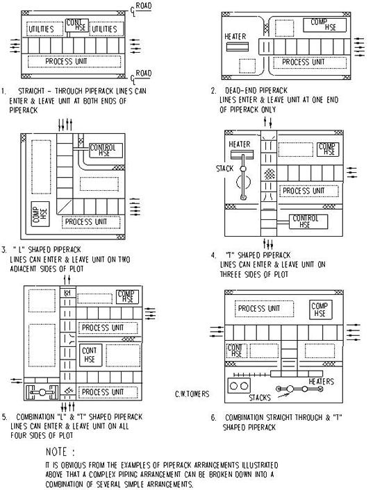 plant layout | A B C Engineering | Page 2