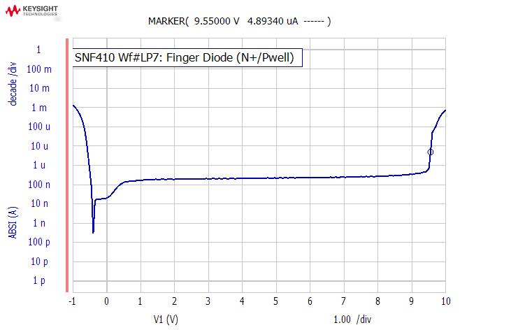 C:\Users\Lisa Rahman\Stanford Nano Fab\REPORT\WfLP7_MEASURED_DATA\Diode Finger.bmp