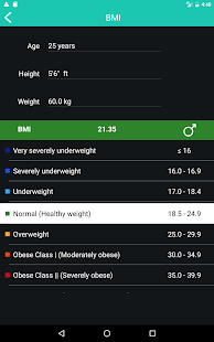 Fatty liver weight loss plateau image 4