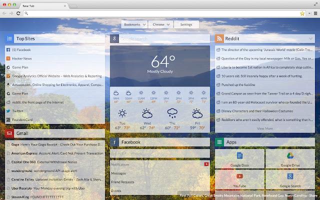 6 melhores extensões para mudar a guia inicial do Chrome 5