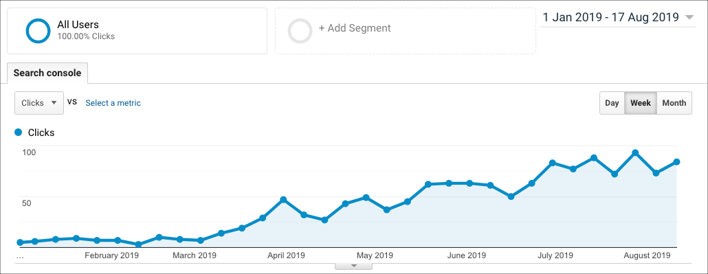 google analytics landing page growth