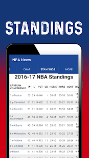 App Basketball News: NBA APK for Windows Phone