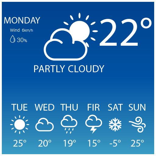 Weather Radar & 5 Day Weather Forecast