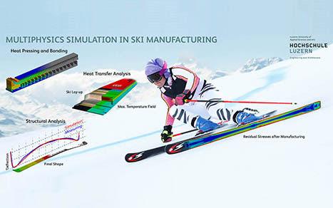Учёные из «Lucerne University of Applied Sciences and Arts» провели расчёт процесса термоформования композиционных лыж для оценки влияния параметров технологического процесса на искажение геометрии и характеристики лыжи.