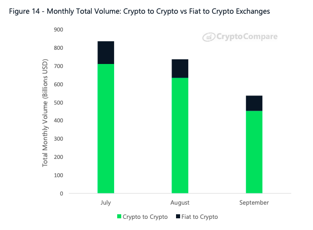 Monthly total volume
