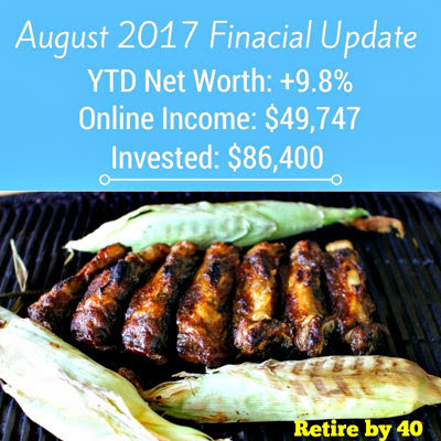 August 2017 Goals and Financial Update