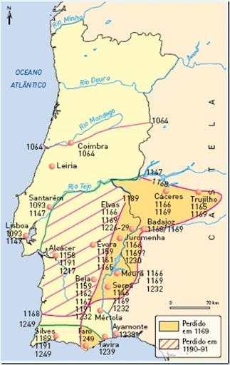 definição do território português