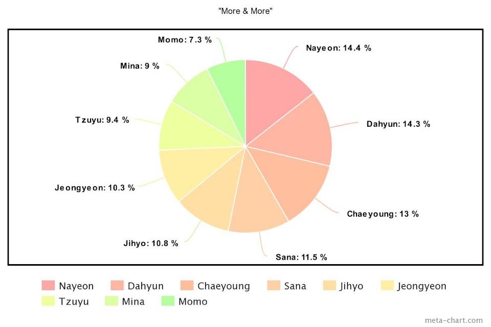 meta-chart - 2020-12-16T140922.241