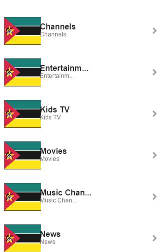 Mozambique Channels Info