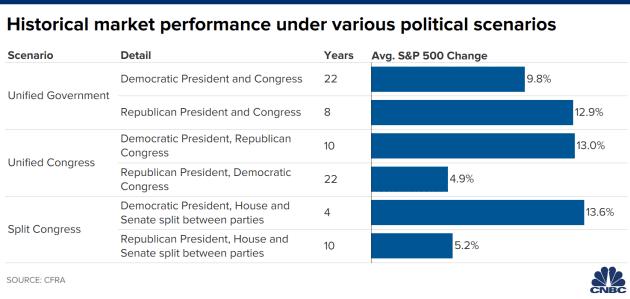 Political Risk Markets