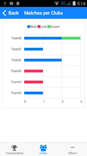 玩免費運動APP|下載Futsal Tournament Maker Cloud app不用錢|硬是要APP