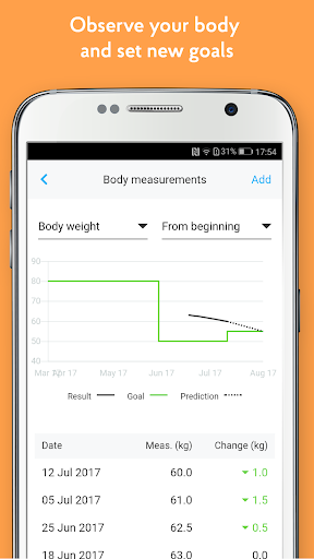Fitatu Calorie Counter and Diet 2.33.2 screenshots 6