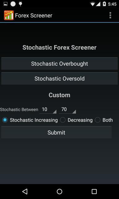 Forex screener