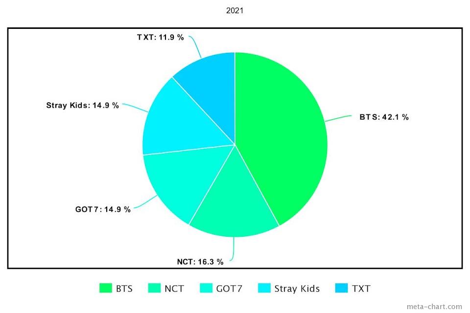 meta-chart - 2021-03-10T194227.818