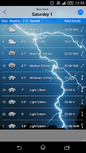 ilMeteo Weather screenshot 2