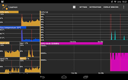 Usemon (Cpu Usage Monitor) Screenshot 8