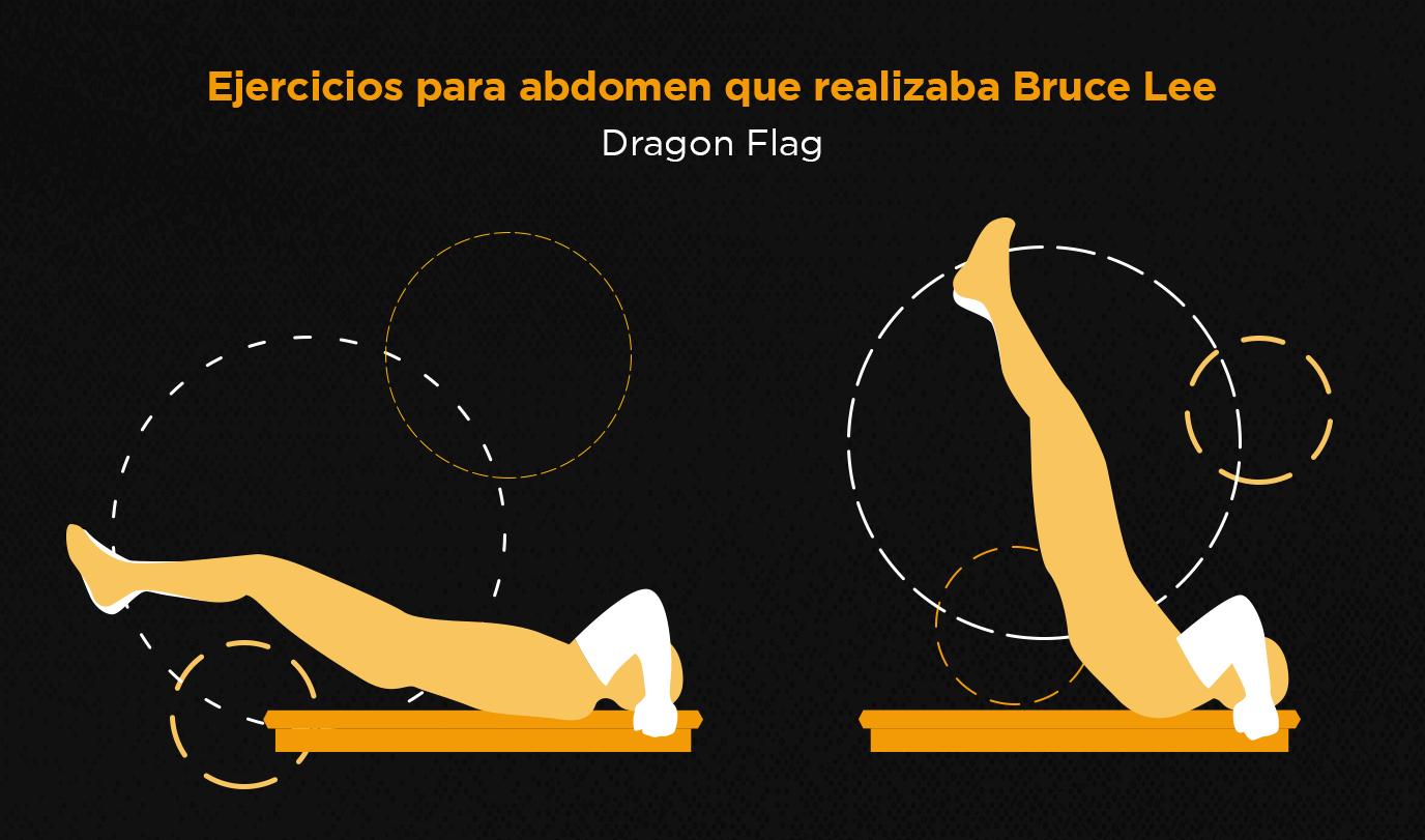 ilustración de la forma en que se realiza los dragon fly, ejercicios para abdomen que ejecutaba Bruce Lee