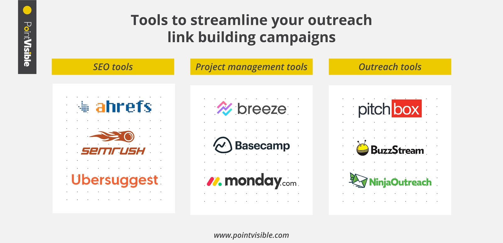 tools for outreach link building
