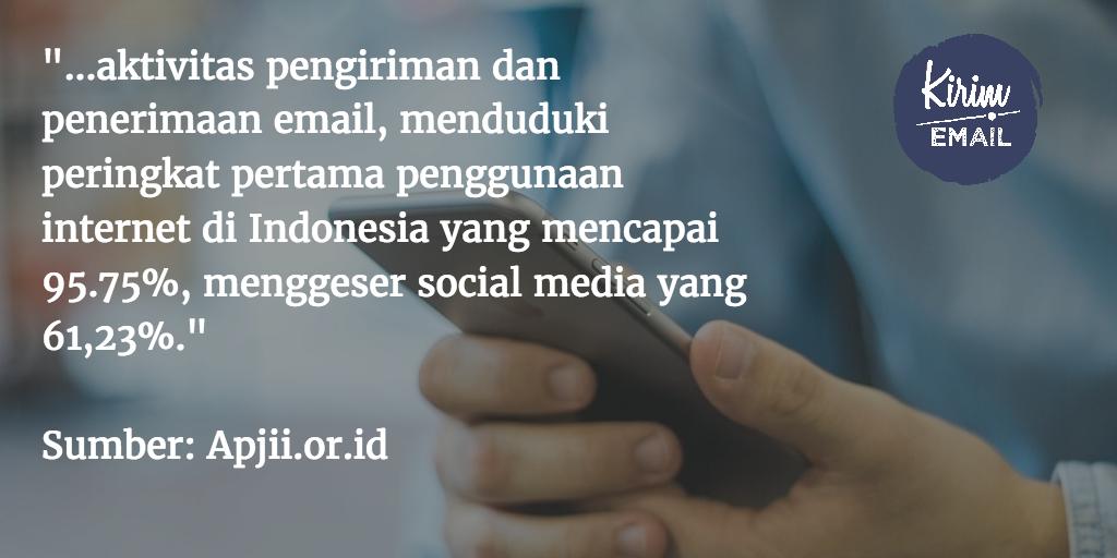 Pengguna email di Indonesia