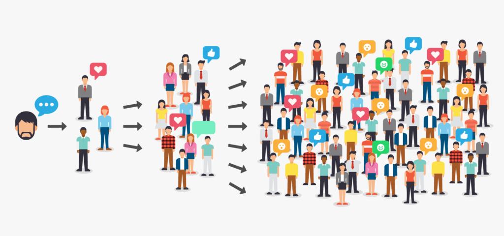 ویژگیهای کمپین بازاریابی ویروسی موفق چیست
