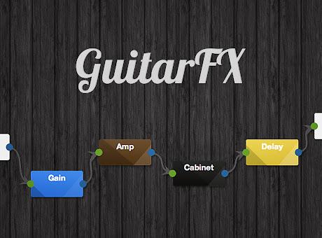 GuitarFX