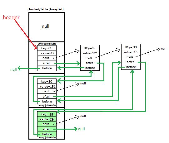 JavaMadeSoEasy com (JMSE): 14 Pattern/ Pyramid generation