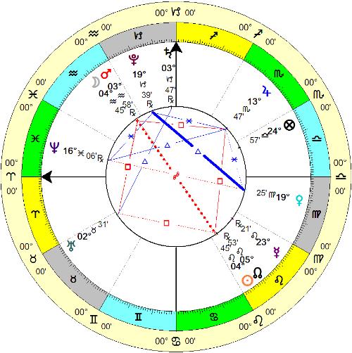 астрологическая карта момента кульминации лунного затмения 27.07.2018
