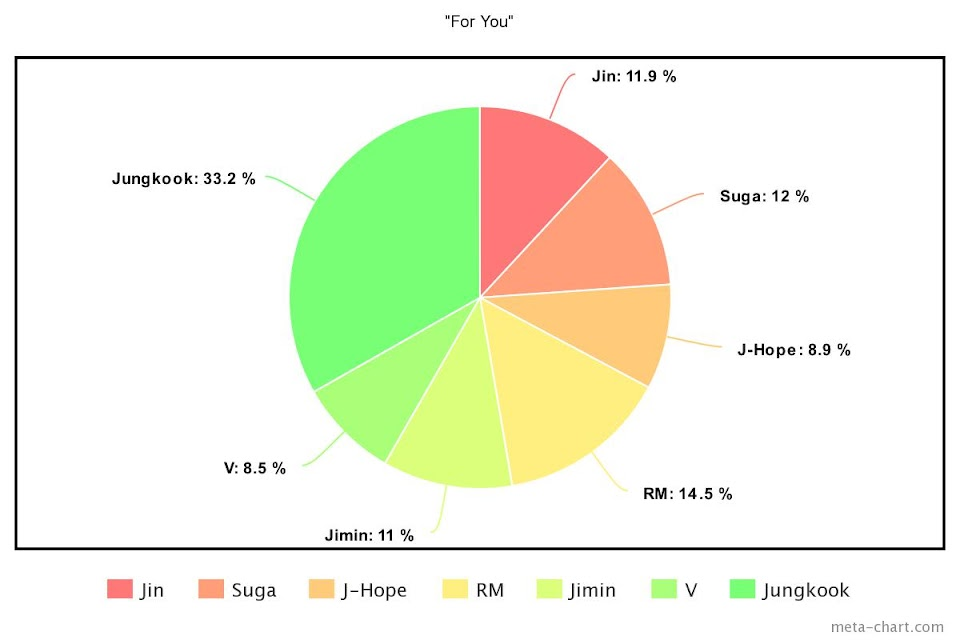 meta-chart - 2021-02-17T200059.105