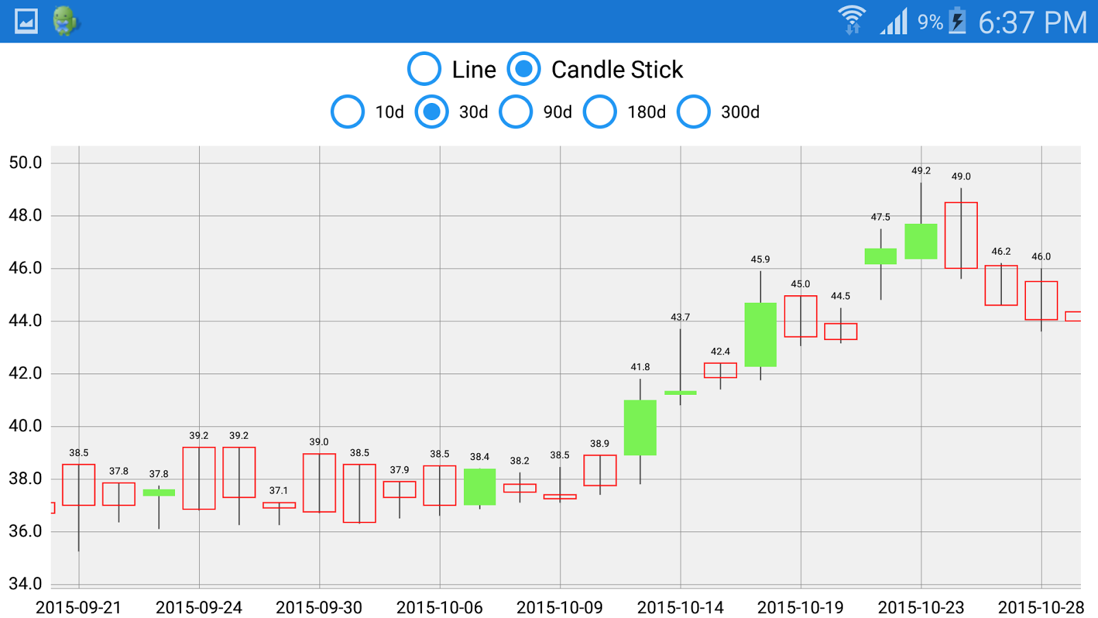 Stock Market Gamification- screenshot