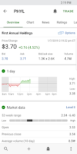 TD Ameritrade Mobile 3 2 0 + (AdFree) APK for Android