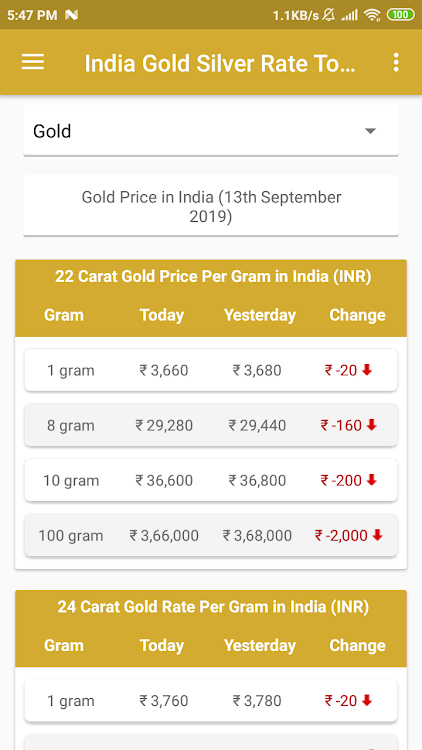 India Gold Sliver Rate Today Android