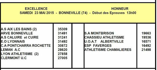 equipes_2emetour2015